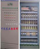 安徽益农可视农业物联网智能控制系统