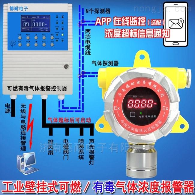 制冷压缩机房有毒氨气报警器