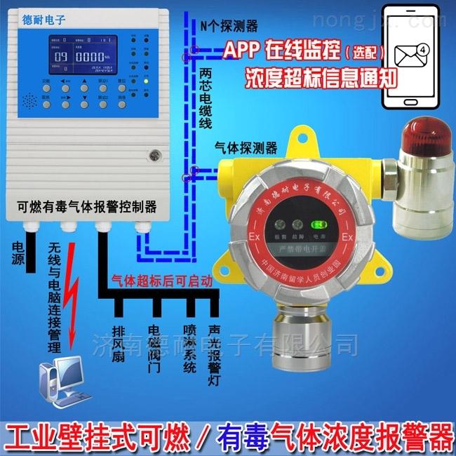 制冷压缩机房有毒氨气气体探测报警器