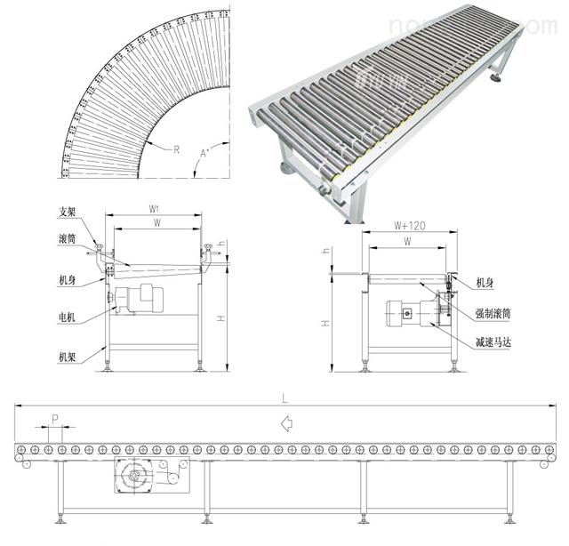 济南生产水平输送滚筒线 纸箱动力辊筒输送机多层分拣辊筒输送机